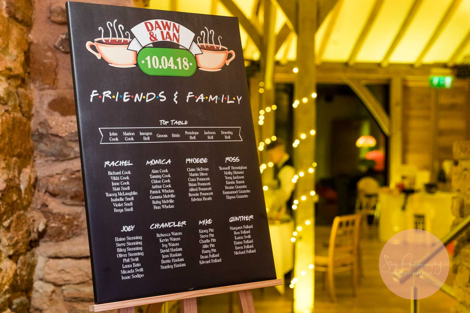 Friends Themed Table plan